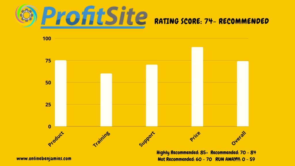 ProfitSite - rating chart