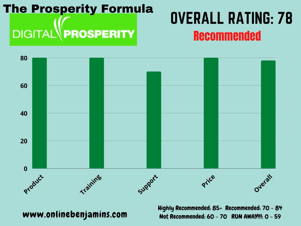 The Prosperity Formula rating chart