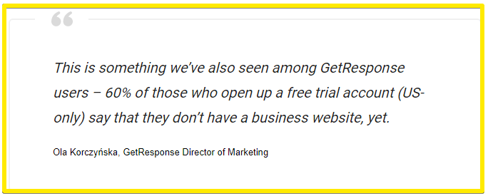GetResponse website builder - 60% of their new clients don't have a website