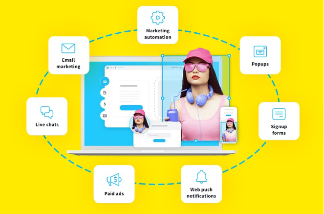 GetResponse website builder - marketing automation features with GetResponse