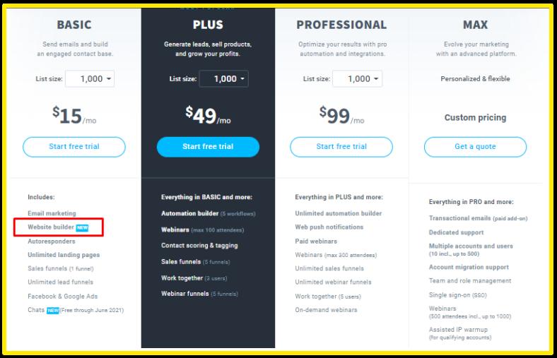 GetResponse plans pricing - new GetResponse website builder