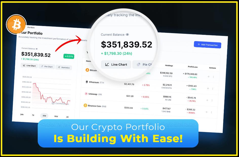 CryptoProfit App income example