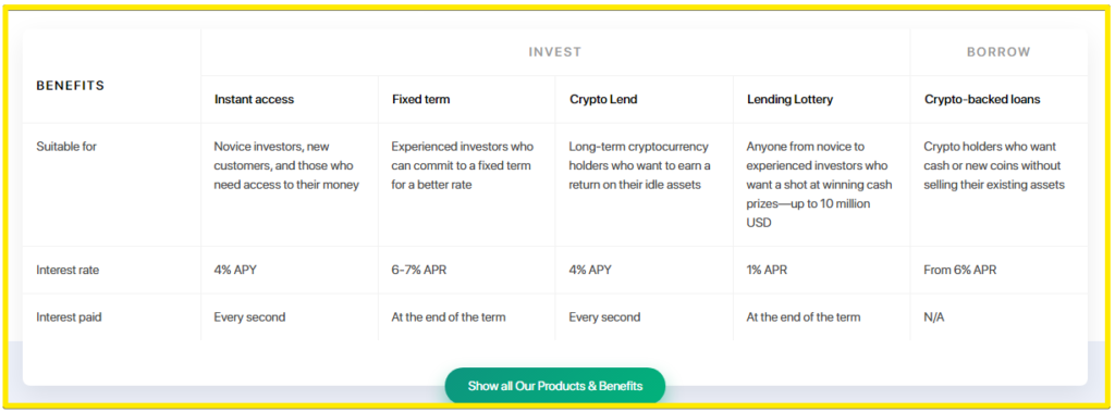 MyConstant investment products - MyConstant Review